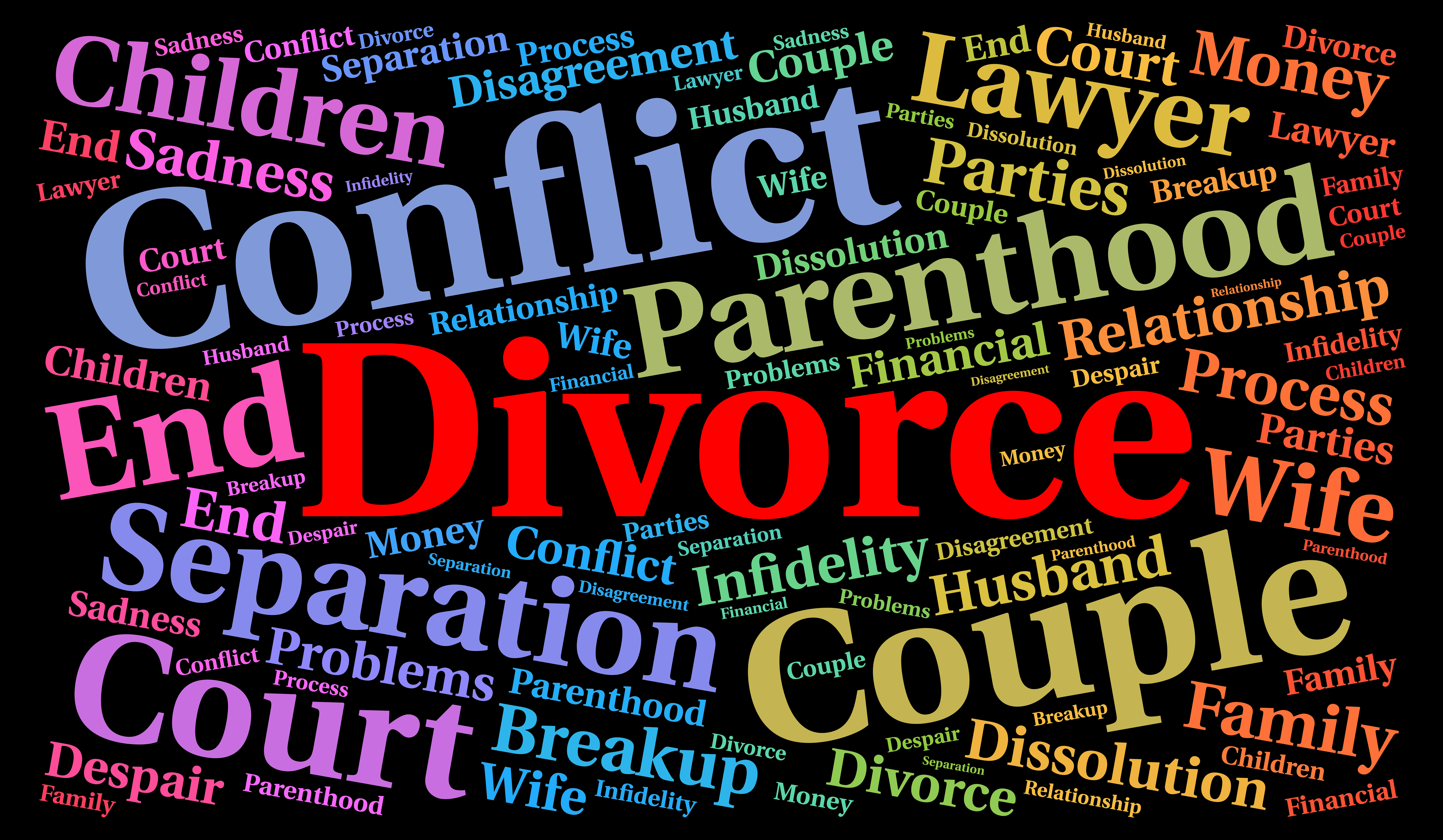 Divorcing in the Triangle